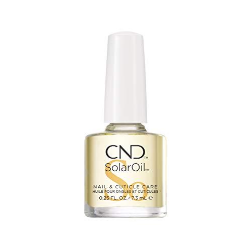 CND Essentials Nail Cuticle