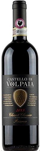 Castello di Volpaia Chianti Classico Riserva 2013