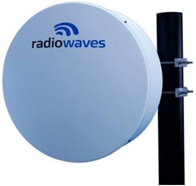 Radio Waves – HP2-6.4-NS – Antena de Plato de Alto ...