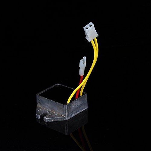 Регуляторы напряжения CISNO Voltage Regulator for