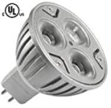 10Pcs. CREE Dimmable LED MR16 5W Warm/Natural/Cool White 12V (Cool White)