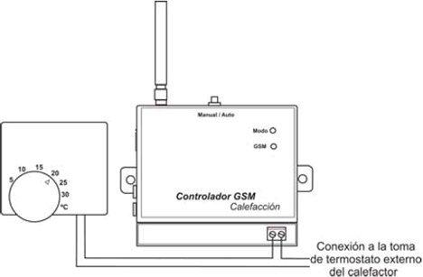 Control calefacción (conecta a termostato o cuadro) mediante ...