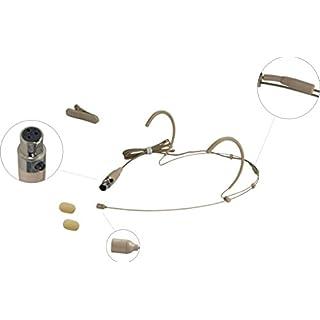 HEIMU Double Ear Wired Headset Boom Mini XLR Omni-Directional Microphone (for AKG type 3 pin mini plug SKIN)