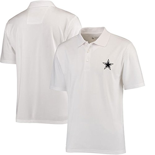 Polo golf shirt pricing: solution essay