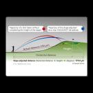 Golf Mode Diagram