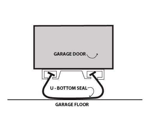 Auto care products 55020 proseal 20 foot garage door for 14 foot tall garage door