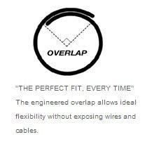 TechFlex F6 Woven Wrap 1.5 10 Wiring Split Wire Covering F6W1.50BK CECOMINOD039114