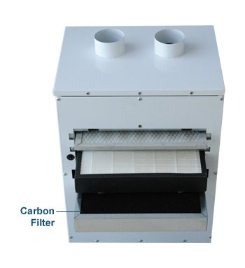 Carbon Filter for the Nail Source Capture System by Healthy Air