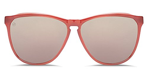 Electric Encelia Sunglasses, Darkside Tort / OHM Polar Grey, - Sunglasses Polar Glare