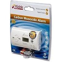 Best Price Square Carbon Monoxide Alarm Digital Display