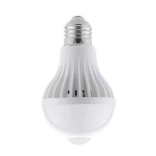 E27 7W Led Light Bulb in US - 5