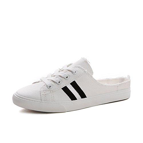 Renben Womens Slip On Sneakers Canvas Mules Flat Slides Slipper White Black