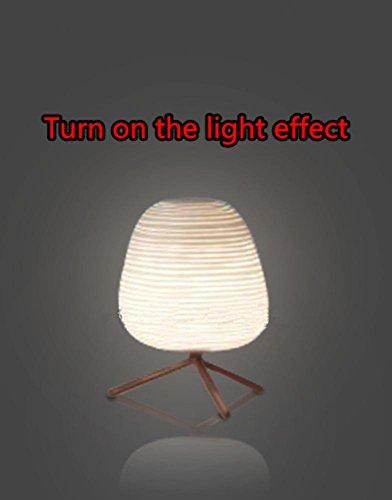 Pupa Silk - Silk Pupa Table Lamp Bedroom Living Room Bedside Lamp Modern Minimalist Style Creative Glass Decorative Lights , a