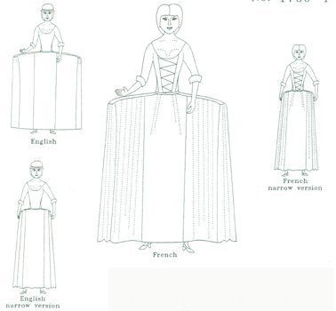 blong Petticoat Pattern (Georgian Pattern)