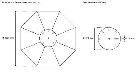ersatzbezug sonnenschirm 3 5m