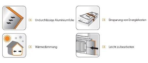 10 m/² Isolierplatten mit Alufolie 50x50cm Wand Isolierung THERMO-STOP 4