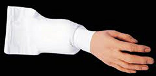 The Surprising Fake Arm-You will Recieve Either Left or Right With Order -