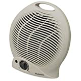 Jarden Home Environment HFH113-UMHolmes Compact Heater Fan Review