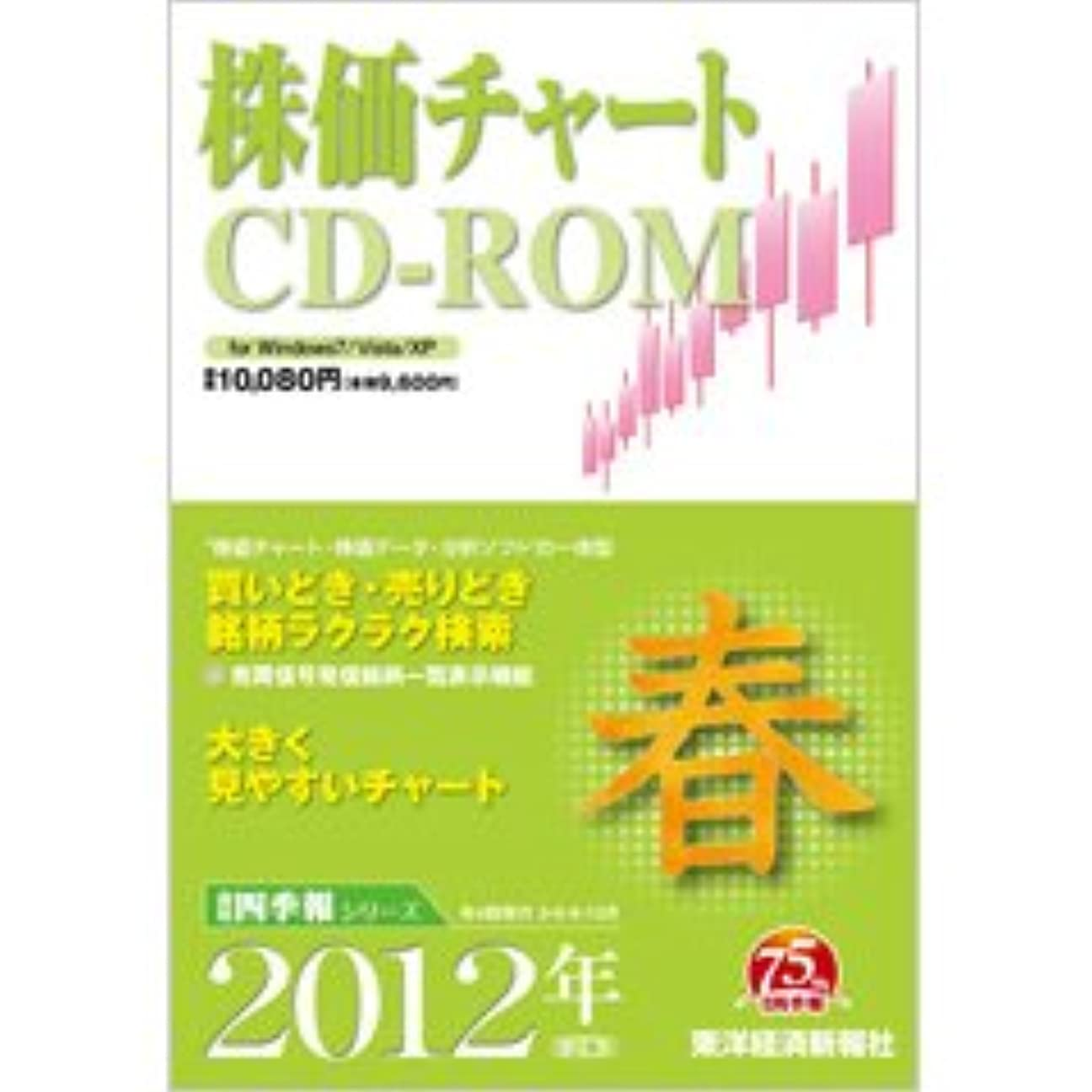 部門取り囲む注ぎます会社四季報CD-ROM2008年4集秋号