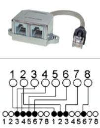 KesCom® CAT5 Adapter RJ45 Stecker auf 2 x Buchse: Amazon.de ...