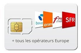 Tarjeta SIM para alarma GSM, M2 M, Prepagada 700 SMS: Amazon ...