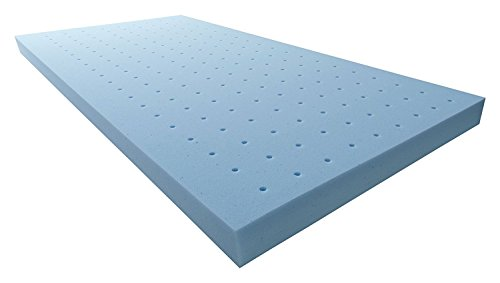 (Ergonomic Sleep 4 Inch Gel Foam Mattress Topper Pad, Full)