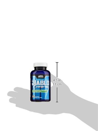Best ab fat burning pills