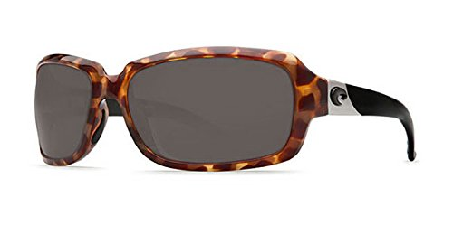 Pol Gray Sunglasses - Costa Del Mar Isabela Sunglasses, Retro Tortoise/Black, Gray 580P Lens