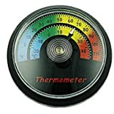 Real Deal Reptile Thermometer Dial