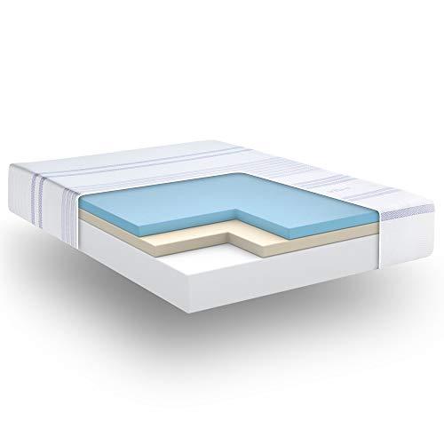 traditional Brands Vibe 12 Inch Gel Mattress Box Spring Sets