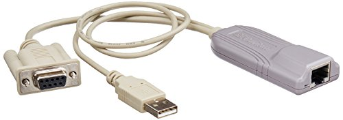 Paragon/kx Cim for Serial Ascii - Stores Paragon Outlet