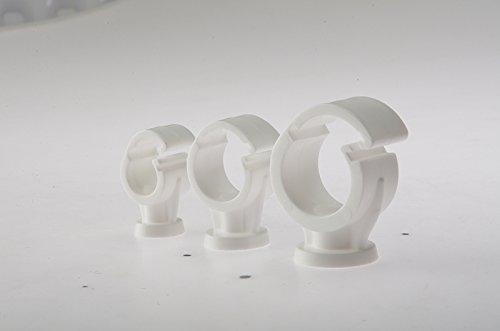 Forgefix PCSC28 Single Cliplock Pipe Clip