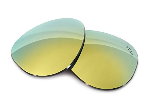 FUSE+ Lenses for Ray-Ban RB4126 Cats 1000 Fusion Mirror - Cats Sunglasses 1000