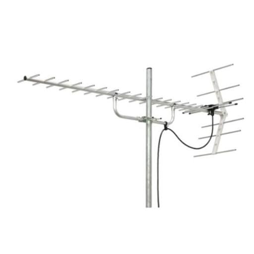 マスプロ電工 高性能型UHFアンテナ 20素子 受信チャンネルch.13~36用 U206TMH