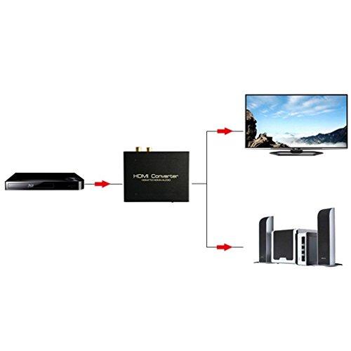 1080P HDMI to HDMI Optical SPDIF + RCA L/R Extractor Converter Audio  Splitter