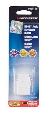 Allen Jack Tel Insert - INSERT HDMI JACK WHITE by MONSTER JHIU MfrPartNo 140264-00