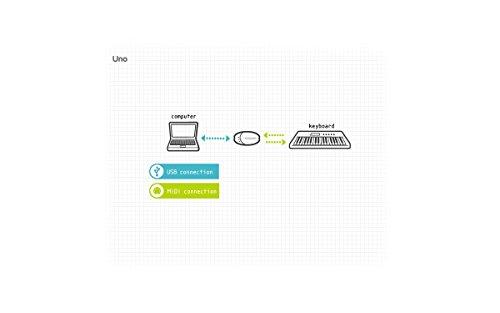 M-Audio USB Midisport Uno | Portable 1-in/1-out MIDI Interface via USB connection (16 x 16 MIDI channels) - Image 4