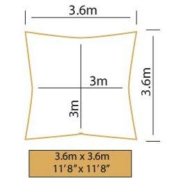 Terrazzo o Balcone Quadrata 2,0m Kookaburra Tenda a Vela Carbone Impermeabile Protezione Anti Raggi 98/% UV per Ombreggiare Il Giardino