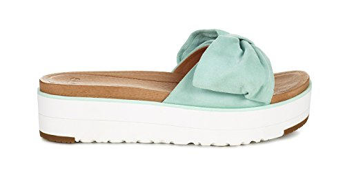 UGG WomenS Joan WomenS Slides In Pink 100% Leather Agua (Aqua)