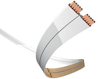 In-Akustik 00402526 Premium Lautsprecherkabel Super: Amazon.de ...