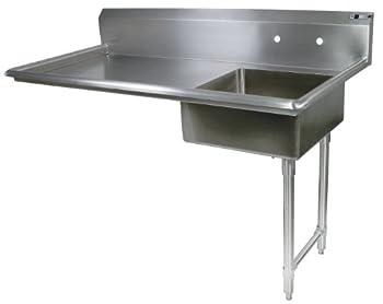 Top Commercial Restaurant Sinks