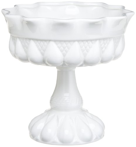 Rosanna Decor Bon Bon Footed Round Bowl White (Pedestal Porcelain Bowl)