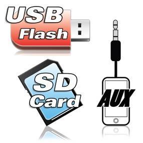 SD Memory Card Reader, USB Flash Reader & AUX-Input