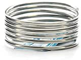 Amaco Armature Modeling Wire (1/8 In. x 4 Ft.) (Sold by 1 pack of 2 items)