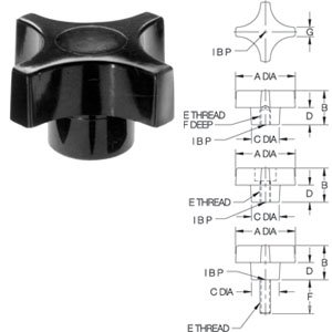 Bestselling Male Four Arm Knobs