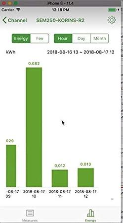 Korins MyWatt 10ch. SEM3110A3 - Monitor de Electricidad ...