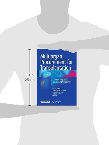 Multiorgan Procurement for Transplantation