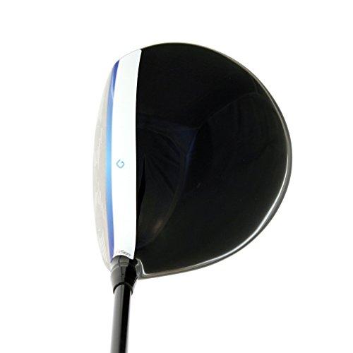 (Golf Club Head Protection Lip Skin_I9)