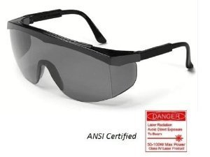 Laser Eye Care