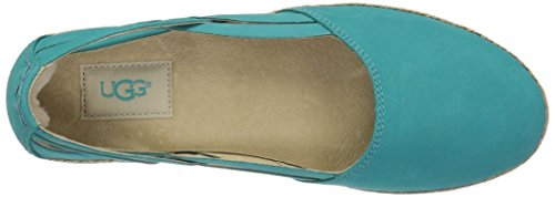 Ugg Mujer's Tippie Ballet Flat Acapulco